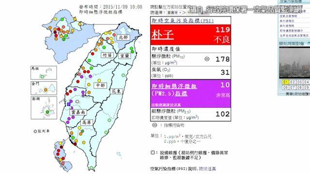 PM2.5紫爆 馬拉松昏倒猝死2天2起