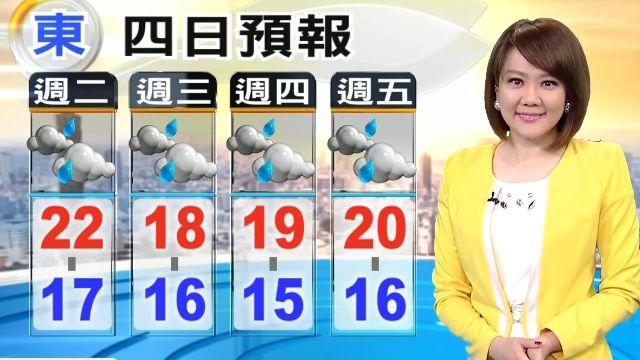 【2016/02/23】變化快 昨天回暖、今降雨增加越晚越冷