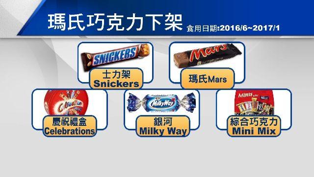 瑪氏巧克力出包 歐洲大批回收 台未受影響