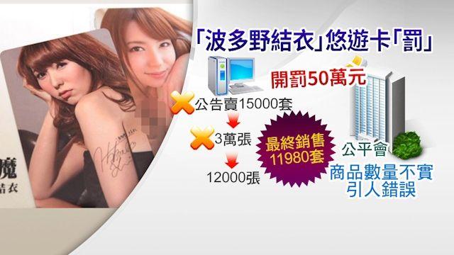 「波卡」號稱1.5萬套 開賣少3千套 挨罰50萬