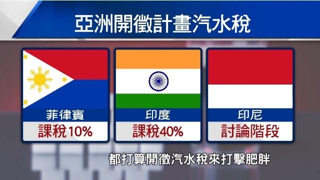 喝含糖飲料多付錢!亞洲國家將徵汽水稅