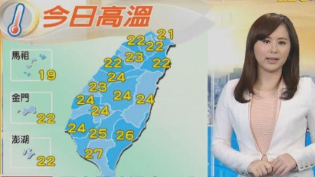 【2016/02/28】各地水氣減少 白天氣溫回升 夜晚轉冷