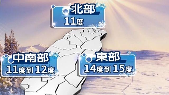 強烈冷氣團南下 氣象局發布低溫特報