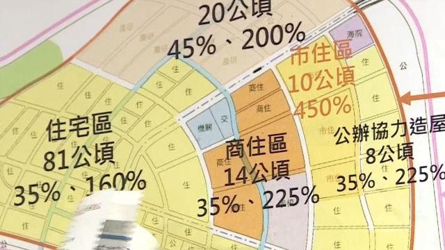 關鍵「容積率」沒解決 社子島i Voting投票率低