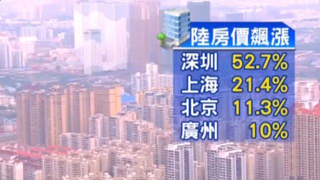 「今不買 明漲幾十萬」 上海搶買房排到馬路上