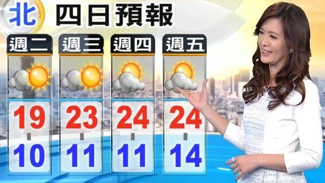【2016/03/01】最美河畔 內湖樂活公園千朵櫻花綻放