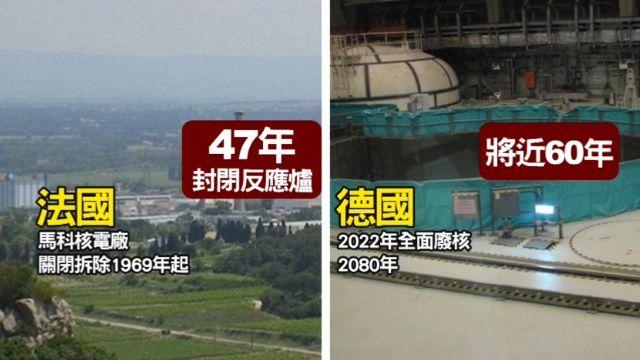 180億25年完工? 核電廠前員工:除役花7倍錢