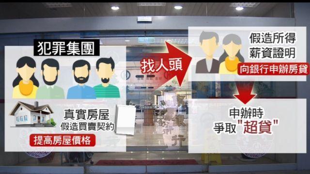 華南銀行遭集團誆「假房貸」 年詐5.2億元
