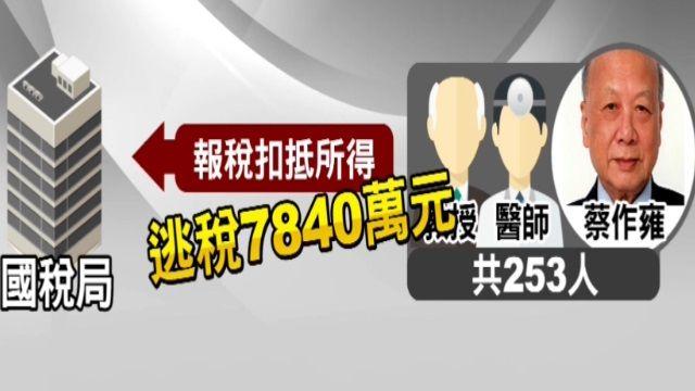 253醫集體逃稅7840萬 蔣友柏岳父:像MG149