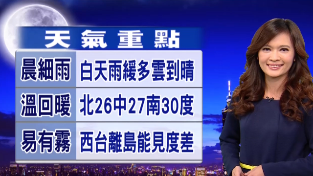 【2016/03/15】明東風轉東南風  各地氣溫明顯回暖