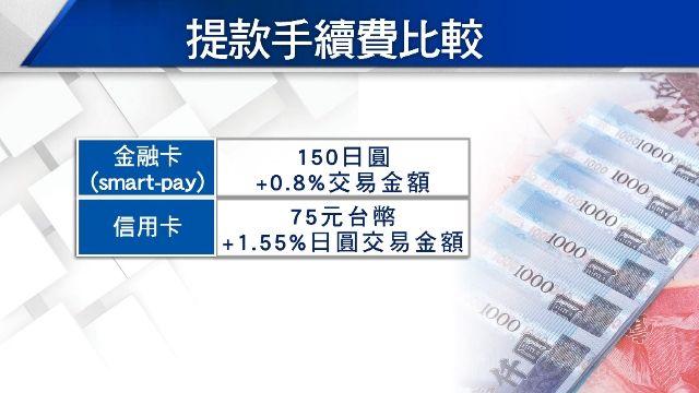 好方便! 台灣金融卡年底到日本也可提款