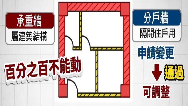 打掉「分戶牆」增超商空間 都發處:未申請要罰