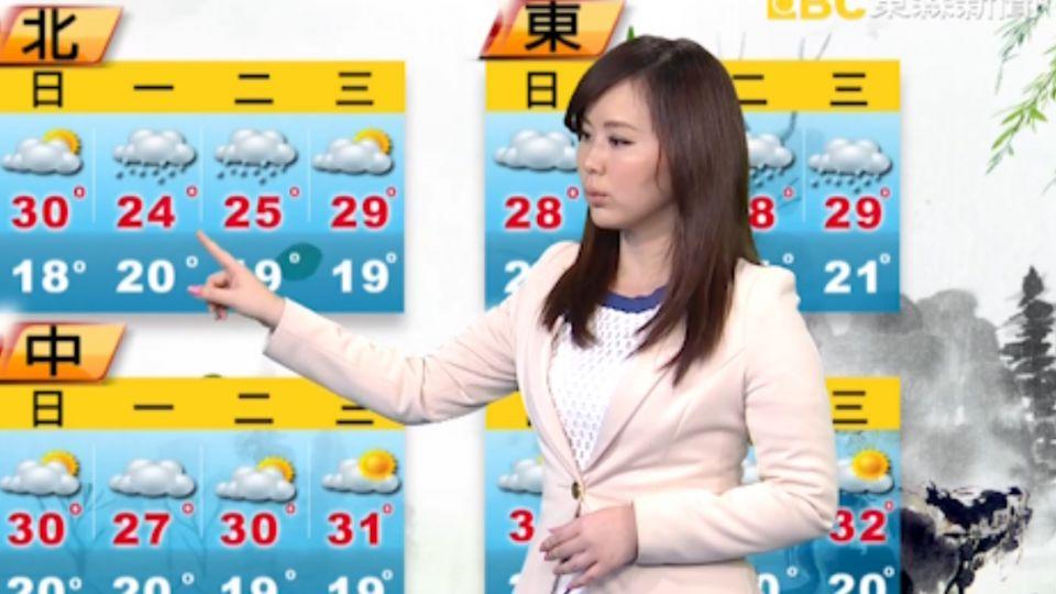 【2016/04/03】今天更熱! 陽光露臉 高溫27-31度