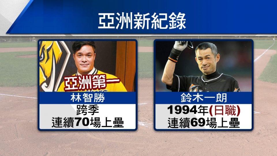 亞洲NO.1 林智勝開局首轟 創下連續70場上壘紀錄