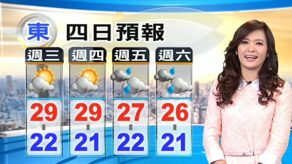 【2016/04/06】今明天氣晴熱如夏 高溫上看31-32度