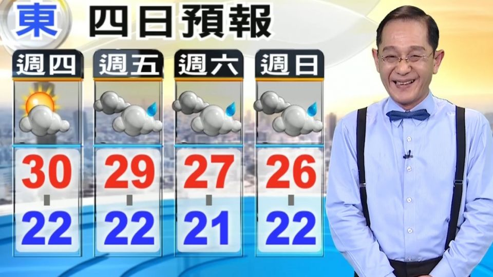 【2016/04/07】吹西南風 今北部PM2.5偏高 過敏注意