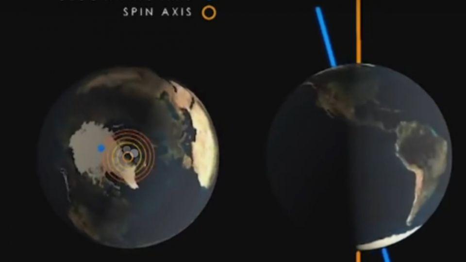 極區融冰大增! 地球重心改變 軸心更斜