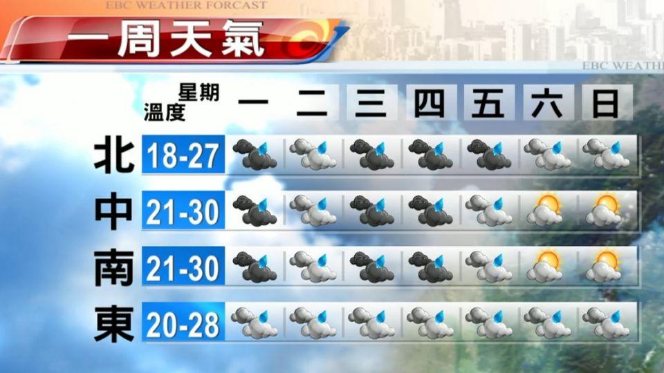 【2016/04/11】下雨周 水氣一波波 天天下雨到周五