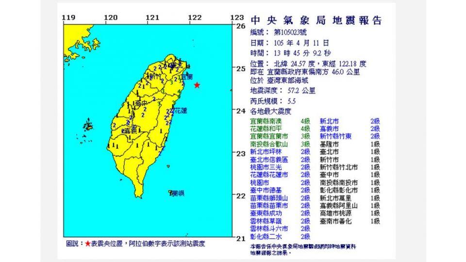 地牛翻身!宜蘭外海發生規模5.5地震