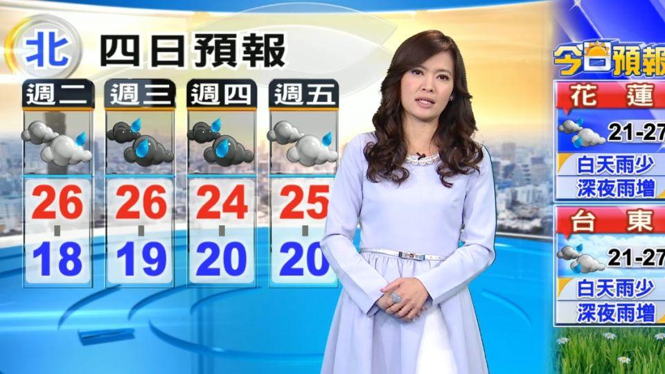 【2016/04/12】今白天降雨有空檔 明顯回溫 深夜雨增