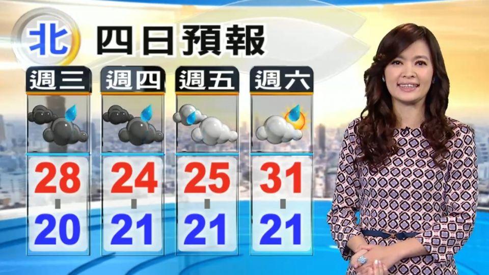 【2016/04/13】外出小心!今天全台小心短時間強風暴雨