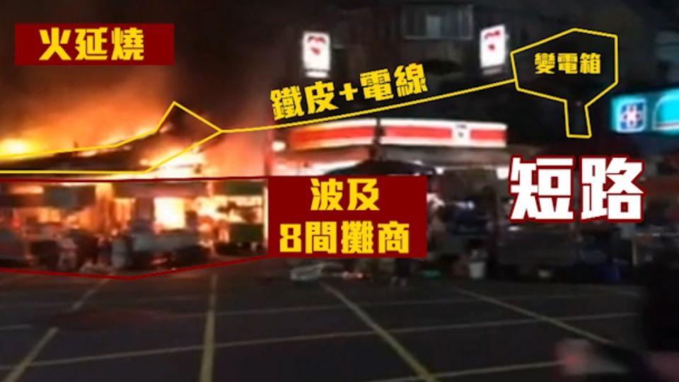 三和夜市大火 延燒鐵皮、變電箱「像爆炸」