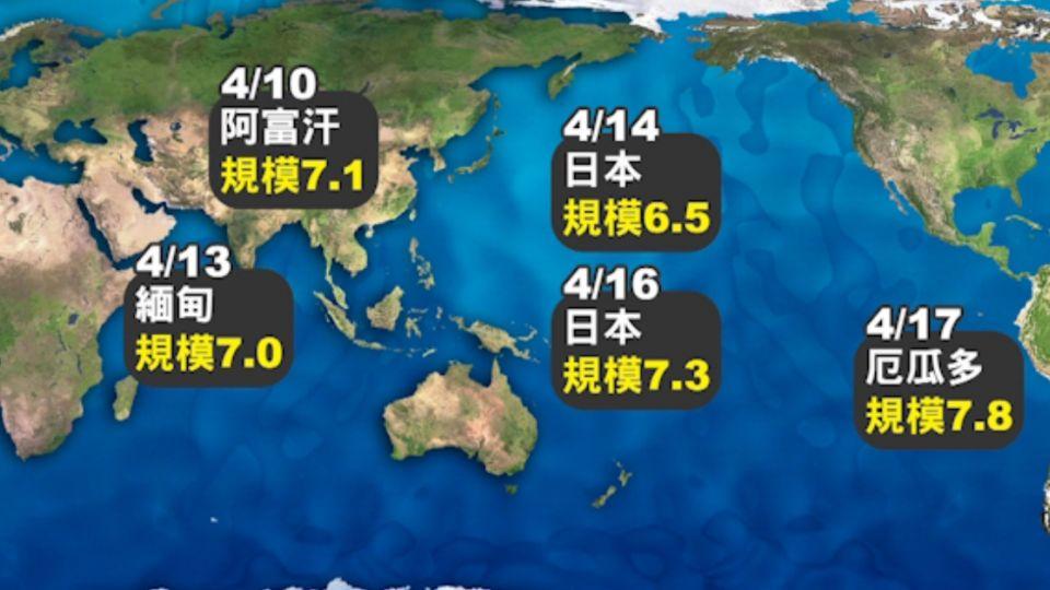 進入「活躍期」? 日本、緬甸、厄瓜多震不停