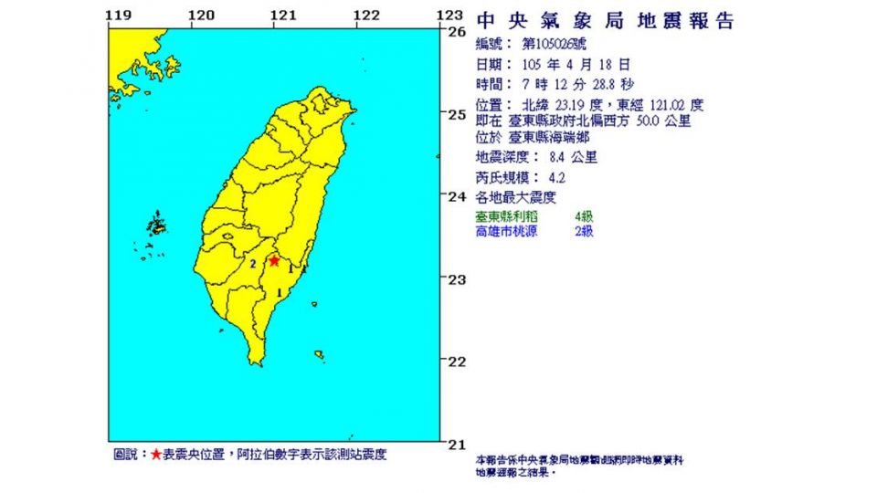地牛晃動!規模4.2 震央位於臺東縣海端鄉