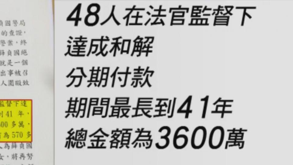 殺警案起訴66人 許淳凱最重判13年