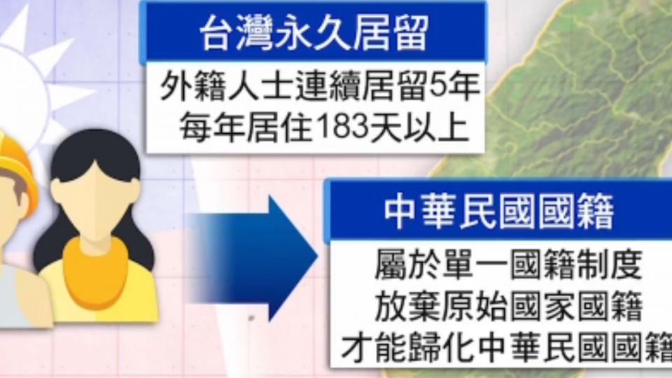 歸化台灣得放棄原國籍 外籍人士盼放寬