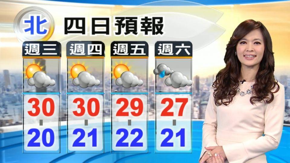 【2016/04/20】紫外線強注意防曬 天氣變化大過敏注意