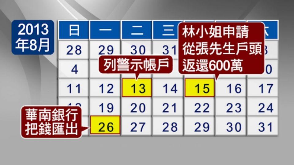 通報異常帳戶 存戶控出國被華南銀轉走600萬