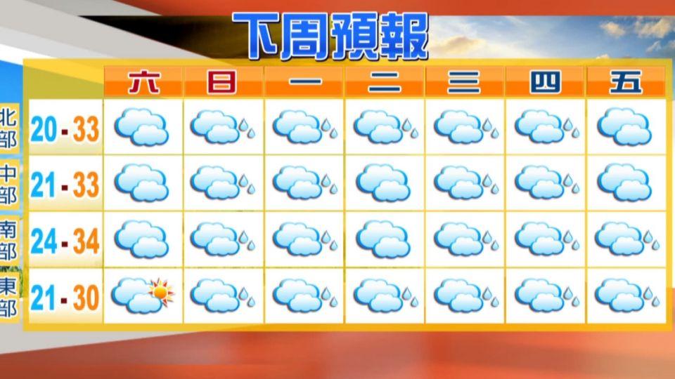 【2016/04/23】周日轉降雨天氣 今各地多雲到晴