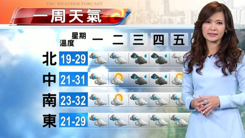 【2016/04/25】鋒面影響 天氣不穩定 本周有雨到周四