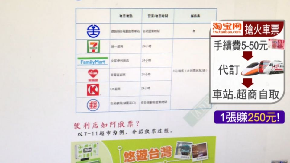 中國黃牛也搶「台鐵票」! 1張賺250元