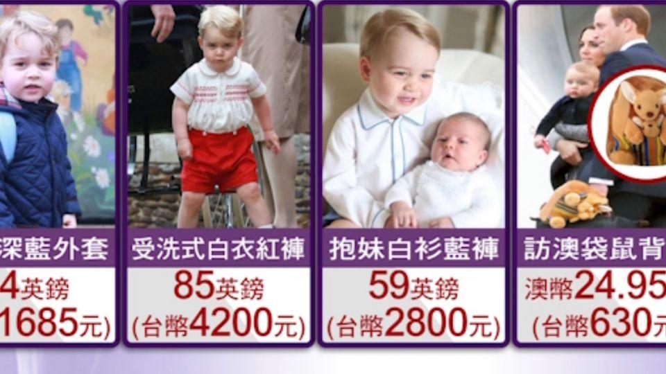 最佳代言人! 英喬治王子 小小時尚指標