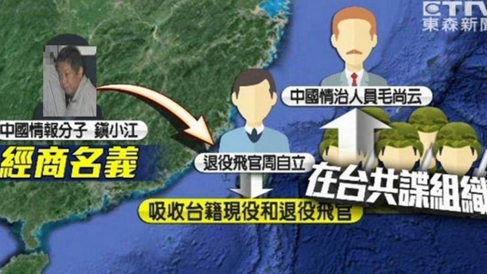 台史最大共諜案 鎮小江遭判4年徒刑