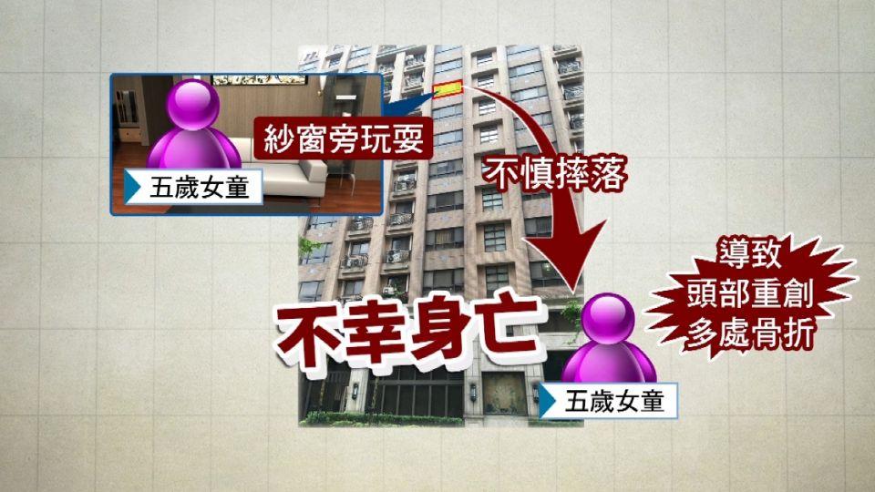 天熱開窗戶...紗窗旁玩耍 5歲女童8樓墜落身亡