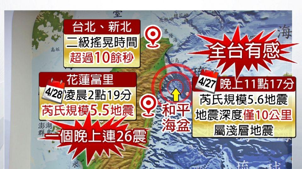 花蓮「兩主震」全台都在搖 「連26震」最大規模5.6