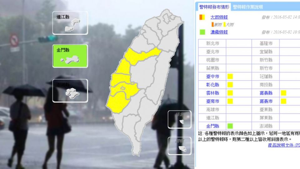 注意!中南部6縣市大雨特報 台南高雄恐降冰雹