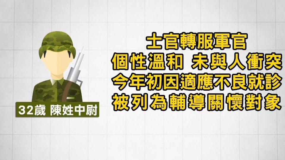 「拳頭部隊」12天內第2起 陸戰99旅中尉輕生
