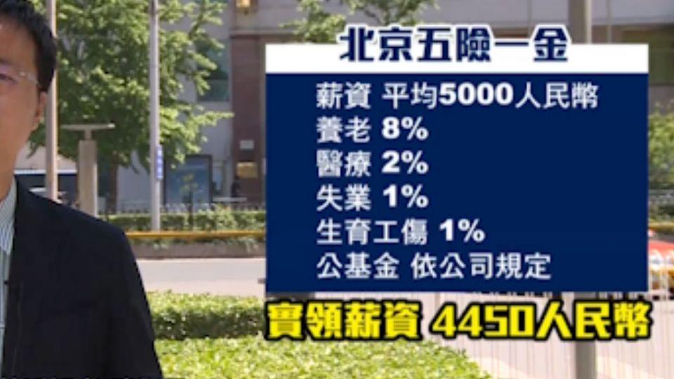 陸藍領薪資漲 一線城市超越台基本工資