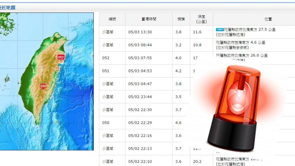 規模震度5以上地震 政院:即日以簡訊警示民眾