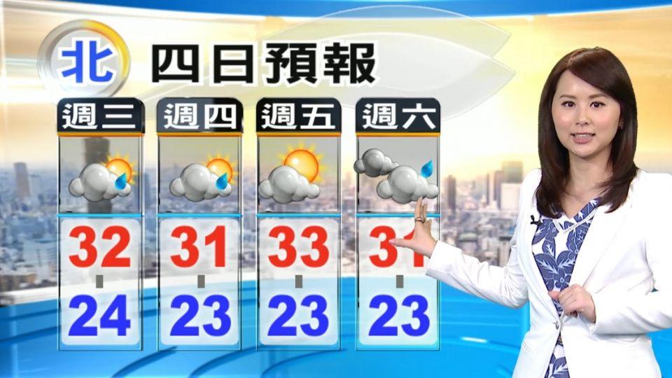 【2016/05/04】鋒面漸離 今上午可見陽光 午後有陣雨