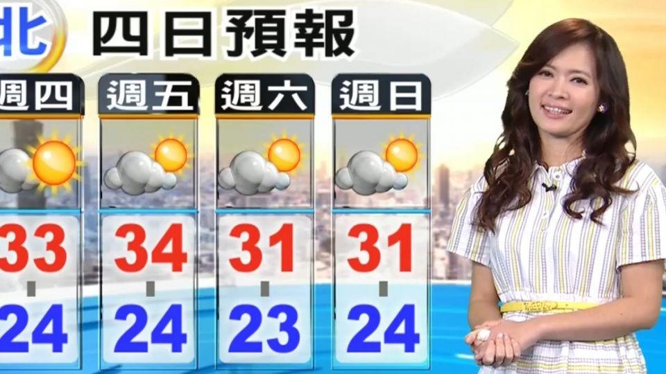 今天節氣立夏 春天將過 預告夏天要來了