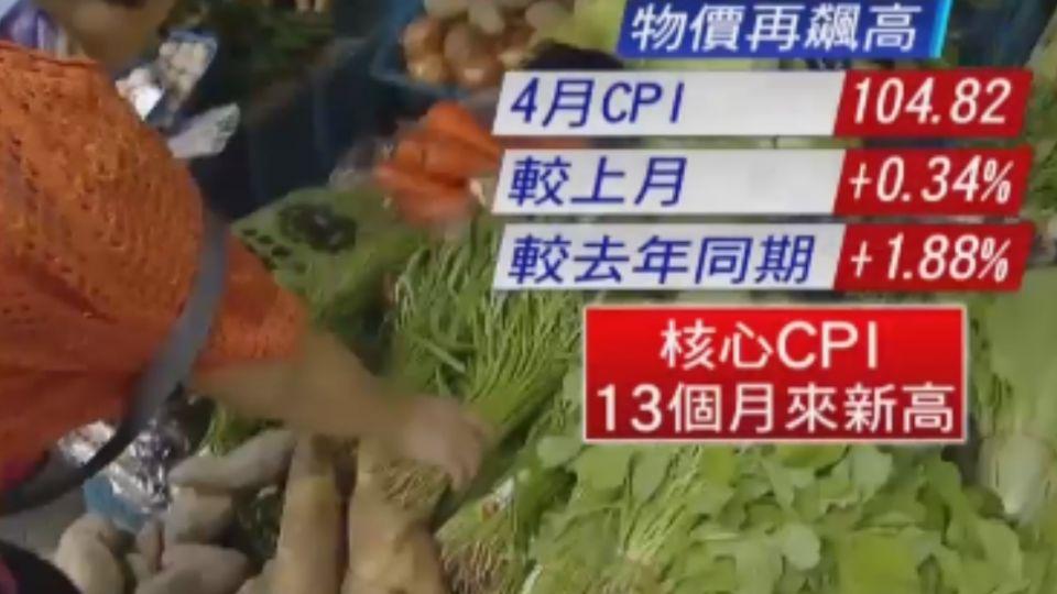 4月CPI創今年新高 菜籃族:買菜金多花1千