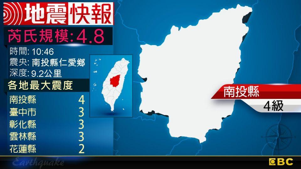 地牛翻身!10:46 南投發生規模4.8地震