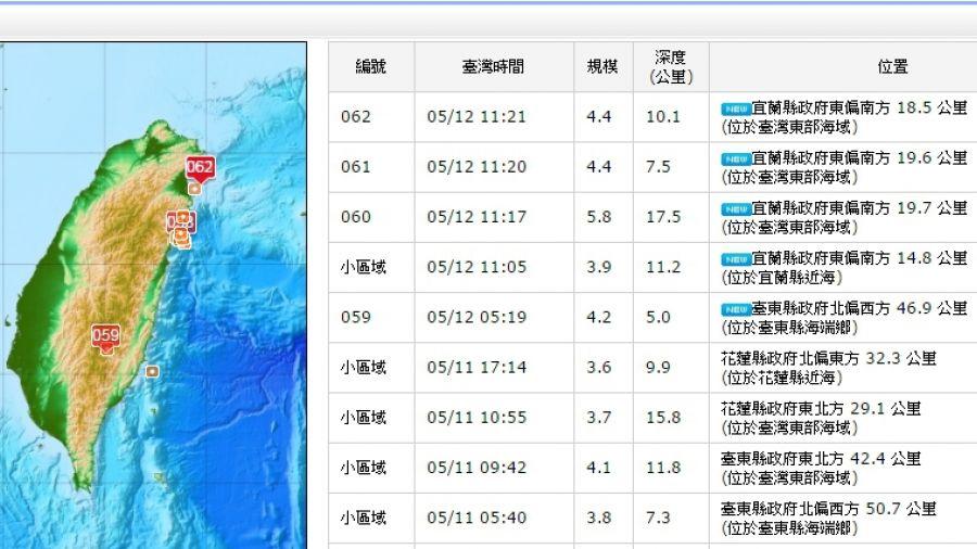地牛連三震!11:17、11:20、11:21震央宜蘭 最大規模5.8