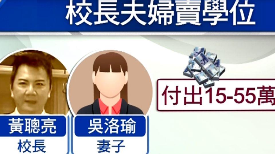 賣假學歷賺6百萬 南榮科大校長夫婦收押