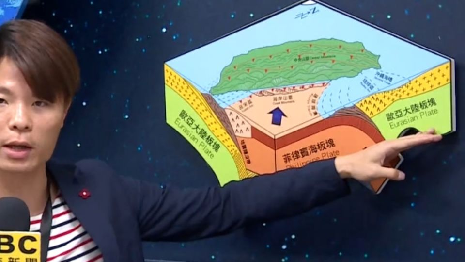 「沖繩海槽」翻身! 規模大、深度淺感受明顯